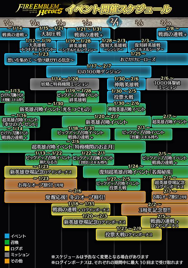 fe ヒーローズ ゲーム ウィズ